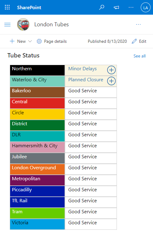 Live London Underground Line Status – SharePoint View Formatting & Power Automate