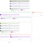 Office 365 Management API (M365 Audit Logs) with Logic Apps & Power Automate – including Pagination